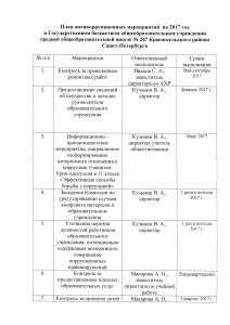 План антикоррупционных мероприятий 2017 лист 1